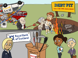 Debt Pit (Choose your prods wisely)